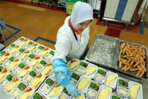 Transforming the Airline Catering Supply Chain